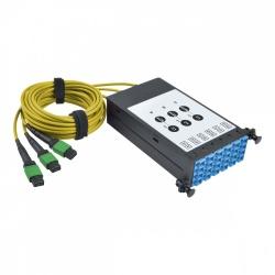 Tripp Lite Módulo Multiconector de Fibra Óptica, x3 MTP/MPO, x12 Dúplex LC, Negro