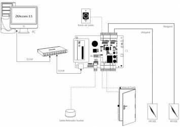 ZKTeco Panel de Control de Acceso C3-200 para 2 Puertas, RJ-45/RS-485