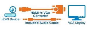 Manhattan Convertidor HDMI Macho - VGA Hembra, Negro